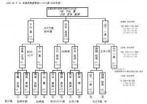 23回WFG五島支部選考会トーナメント表