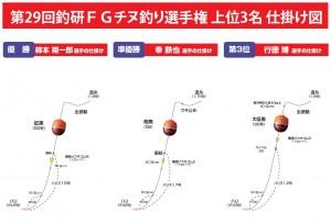 第29回釣研FGチヌ釣り選手権大会上位3名仕掛図