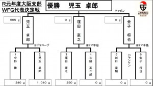 FG大阪支部WFGグレ代表決定